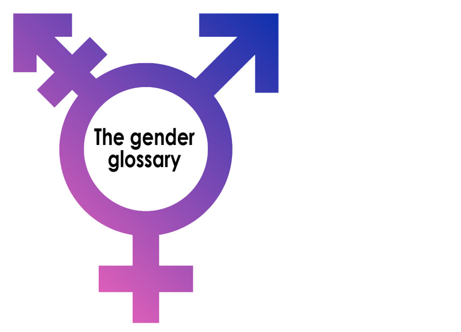 Guide+to+gender